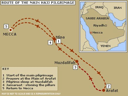 A Summary of the Rituals of Hajj